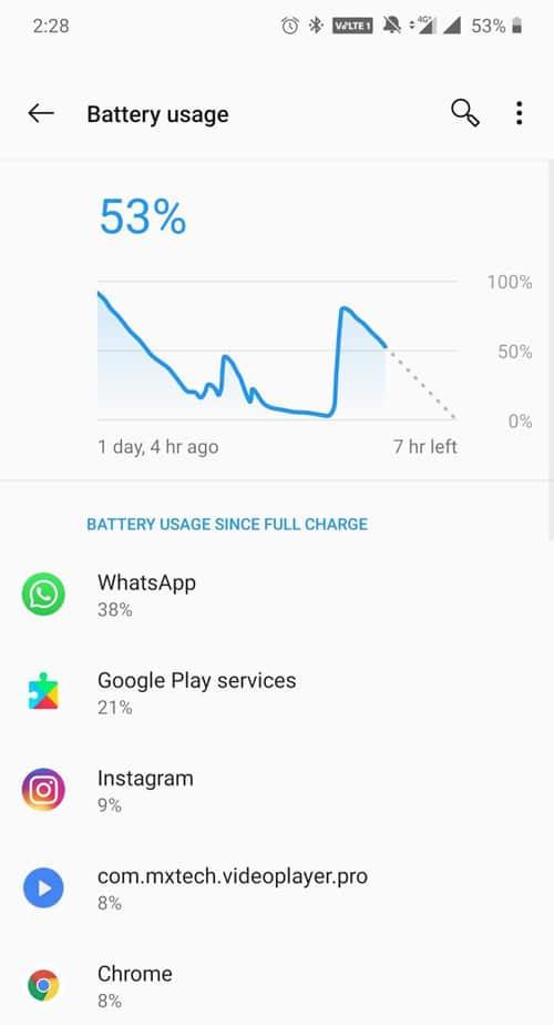 آموزش مشاهده مصرف اپلیکشن واتساپ در اندروید   مشکل خالی شدن باتری توسط واتساپ