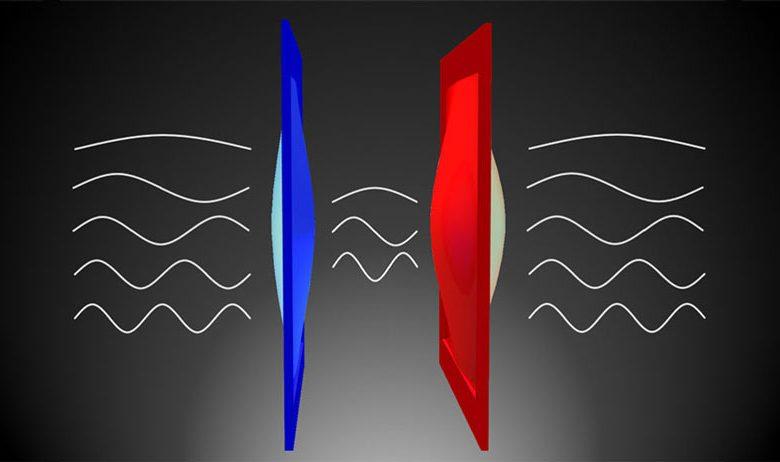 مکانیک کوانتومی به شما اجازه می دهد تا گرما از خلاء عبور کند