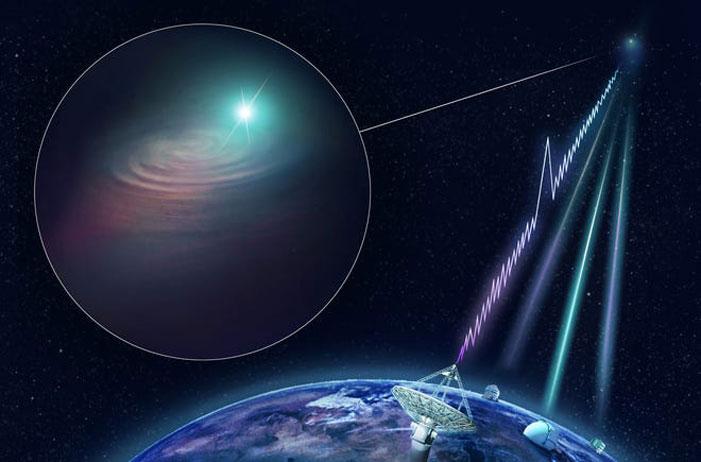 سیگنال های رادیویی غیرقابل توضیح از فضا