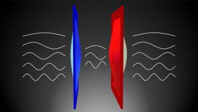 تصویر از مکانیک کوانتومی به شما اجازه می دهد تا گرما از خلاء عبور کند