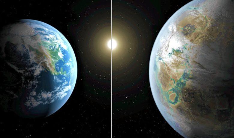 سیارات مشابه زمین و قابل سکونت