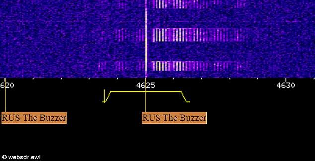 ایستگاه رادیویی رازآلود که هیچ کس ادعا اداره آن را نمی کند